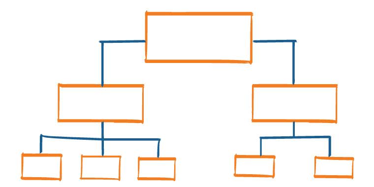 jerarquia_diagrama_ok